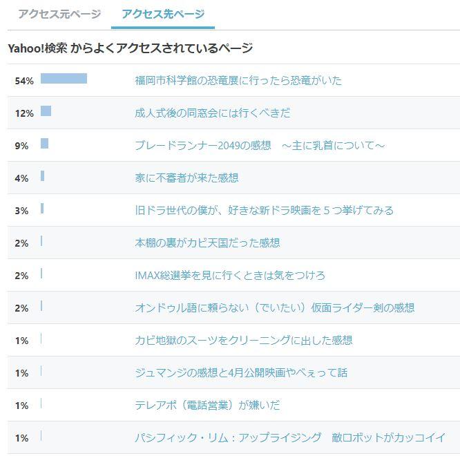 f:id:shirako_dayo:20180526134557j:plain