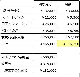 f:id:shiranshi:20180501163639p:plain
