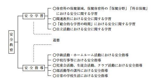 f:id:shirasusan:20170602103325p:plain