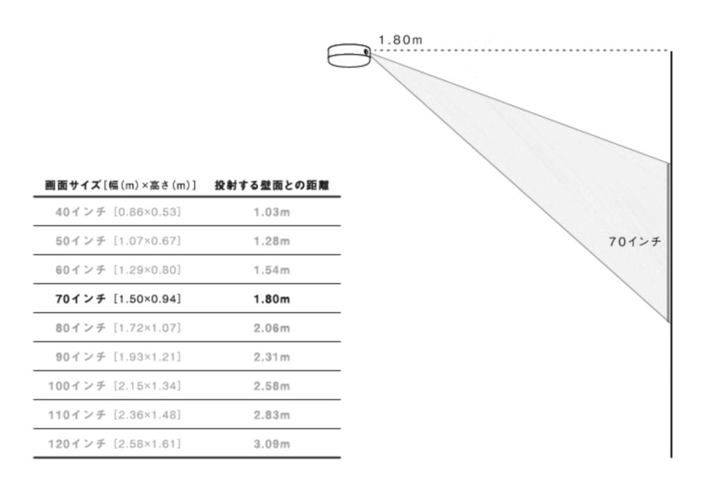 f:id:shiratama-anko:20181207231138p:plain