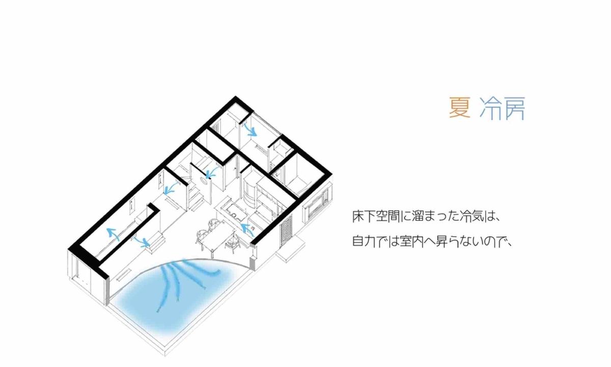 f:id:shiratama-anko:20190711185439j:plain