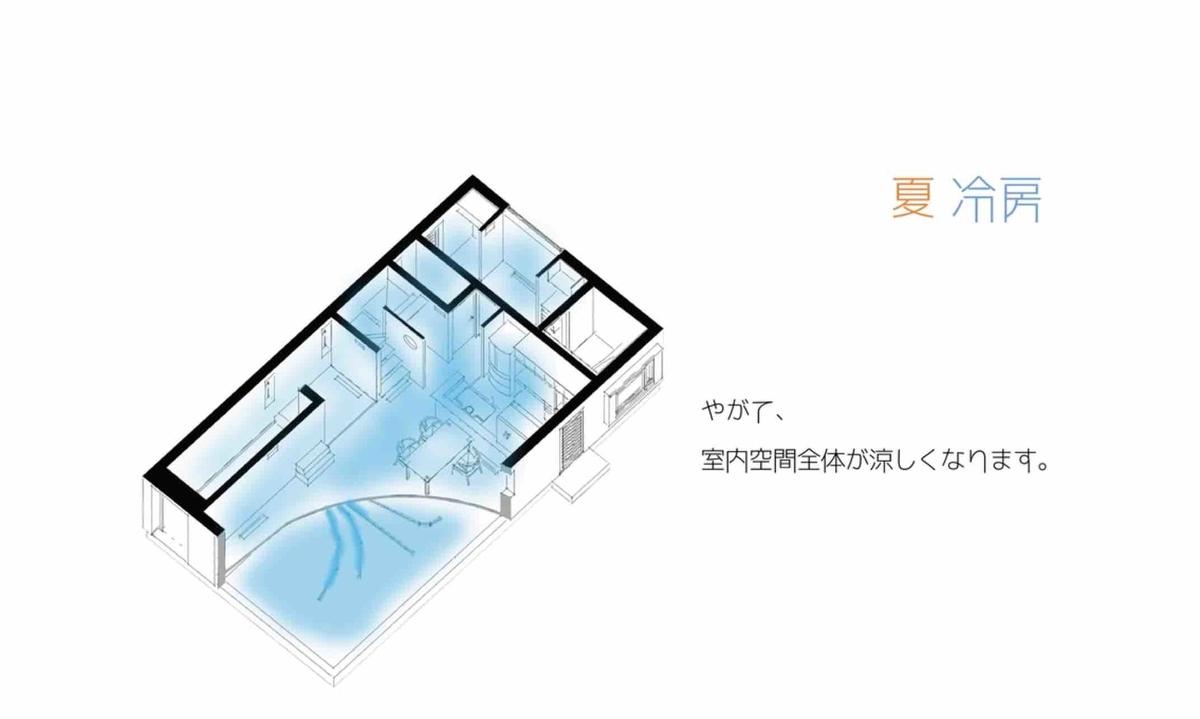 f:id:shiratama-anko:20190711185455j:plain