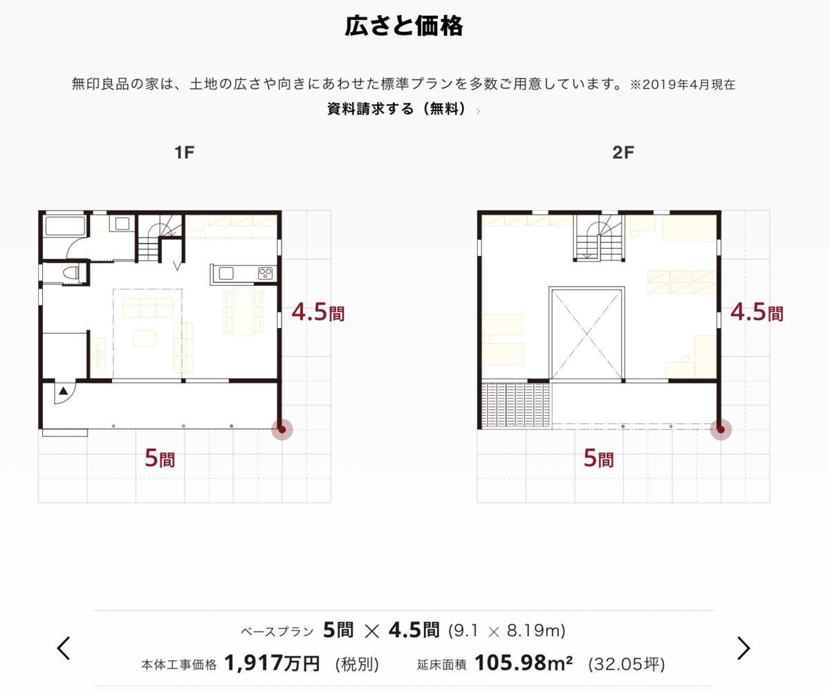 f:id:shiratama-anko:20190714231843p:plain