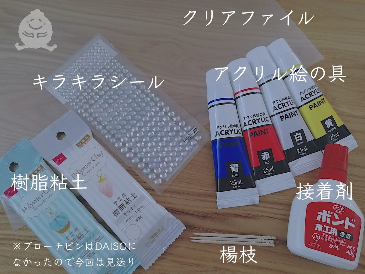 f:id:shiratama-anko:20200525014105j:plain