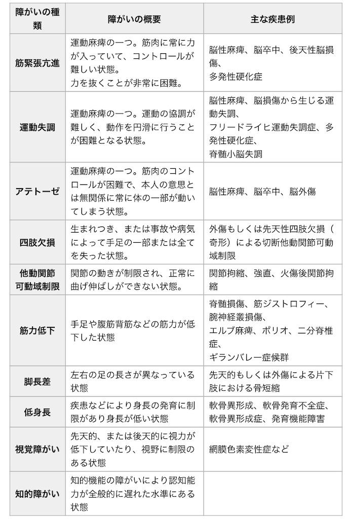 f:id:shiratamaotama:20210831223427j:image