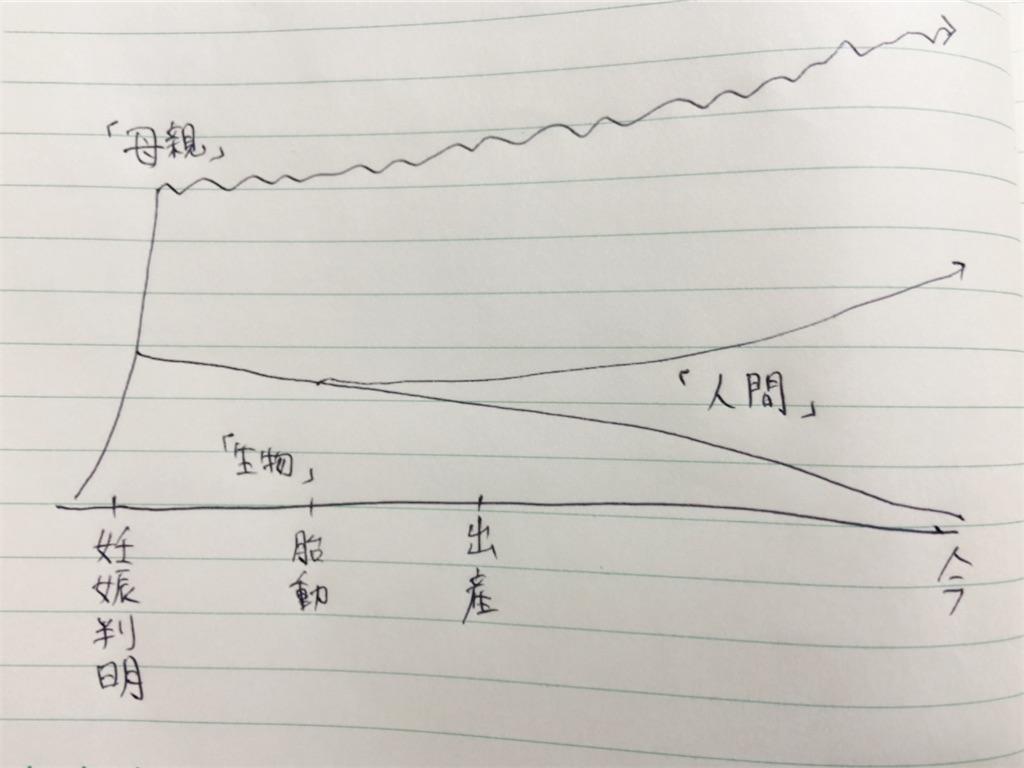 f:id:shiratamaotama:20211009205922j:image