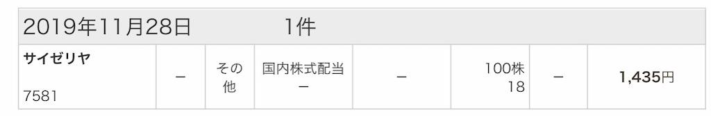 f:id:shiratori_ke:20200118201929j:image