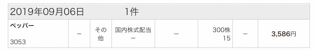 f:id:shiratori_ke:20200118202118j:image