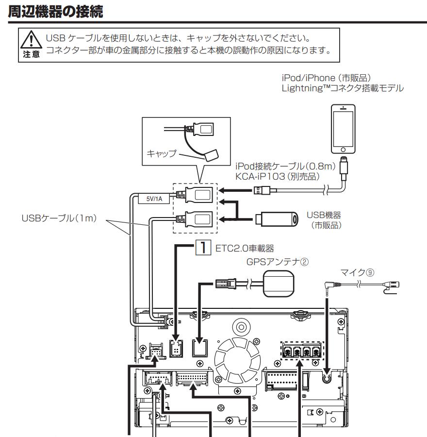 f:id:shiratsume:20190404134845p:plain