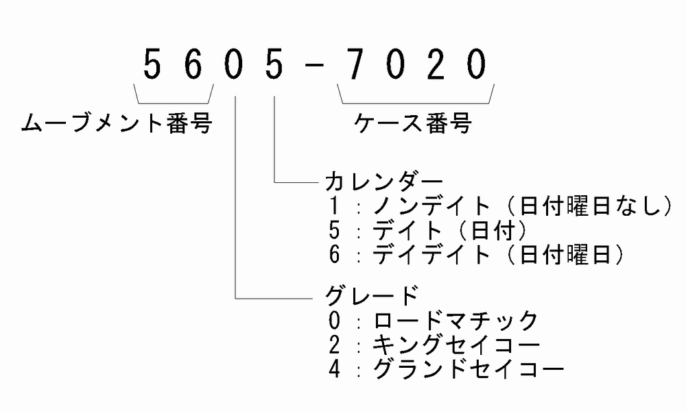 f:id:shiratsume:20200301005134p:plain