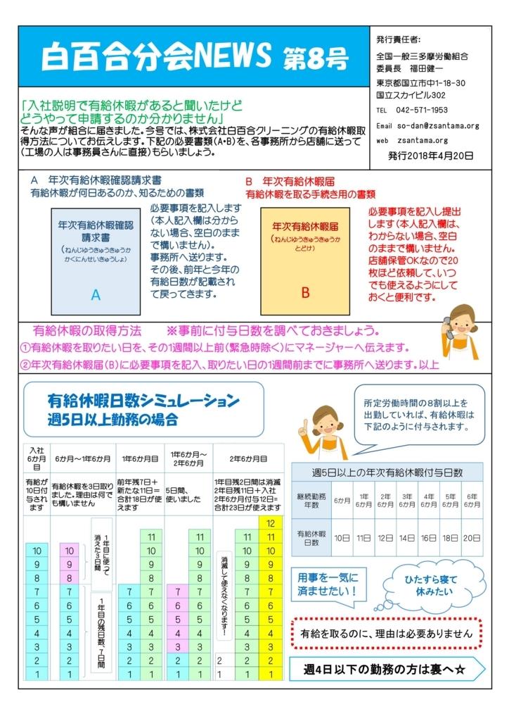 f:id:shirayuribunkai:20180422170623j:plain