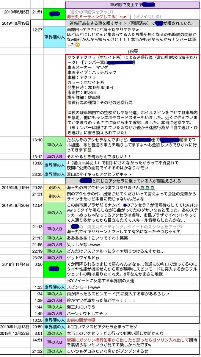 f:id:shirigehime:20201109185137j:plain
