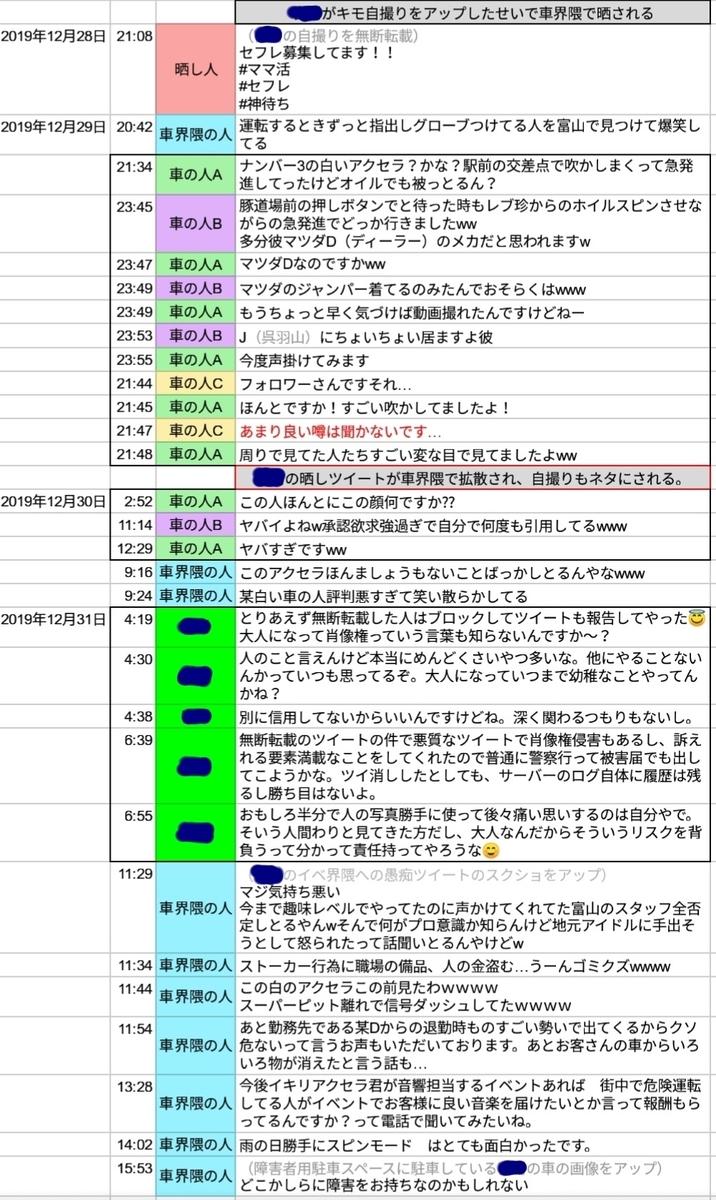 f:id:shirigehime:20201112215045j:plain