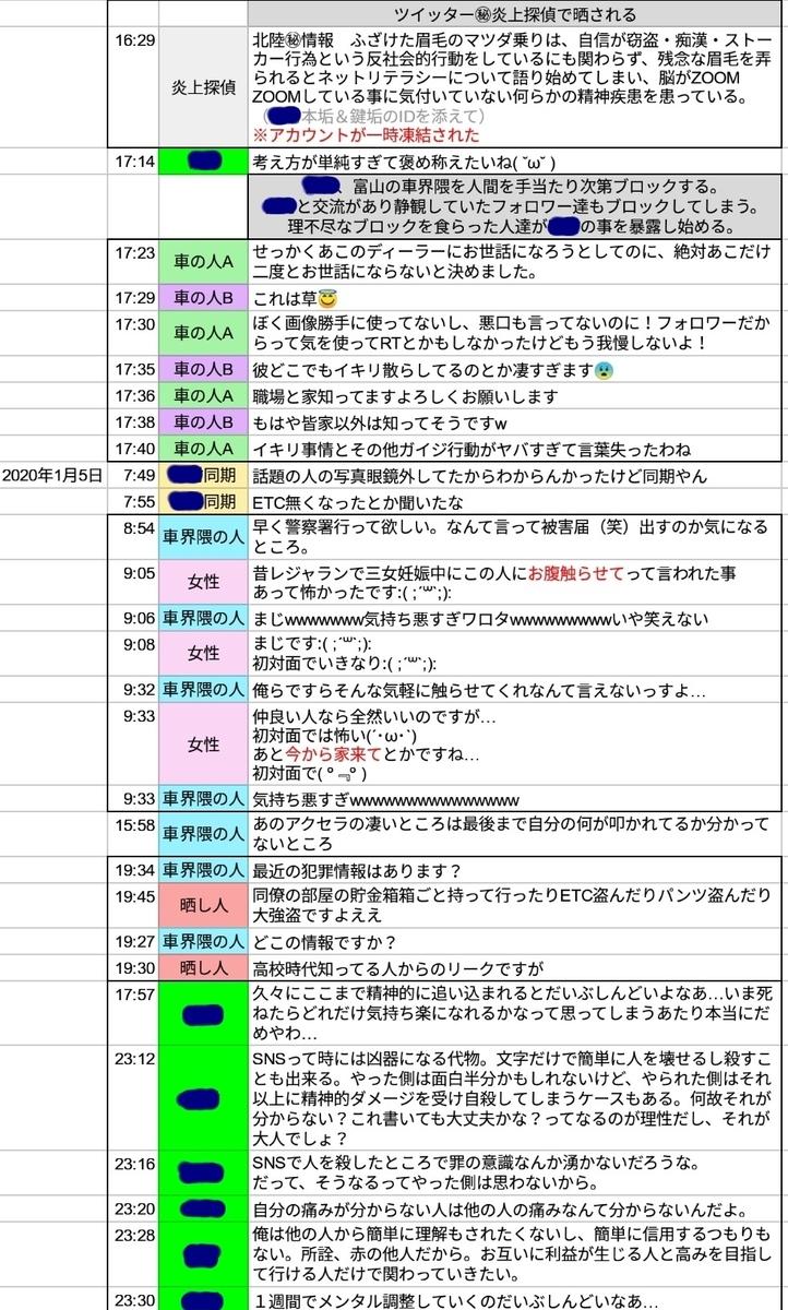 f:id:shirigehime:20201112215809j:plain