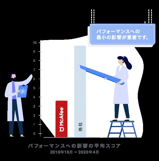 f:id:shiro-ani:20201210073426p:plain