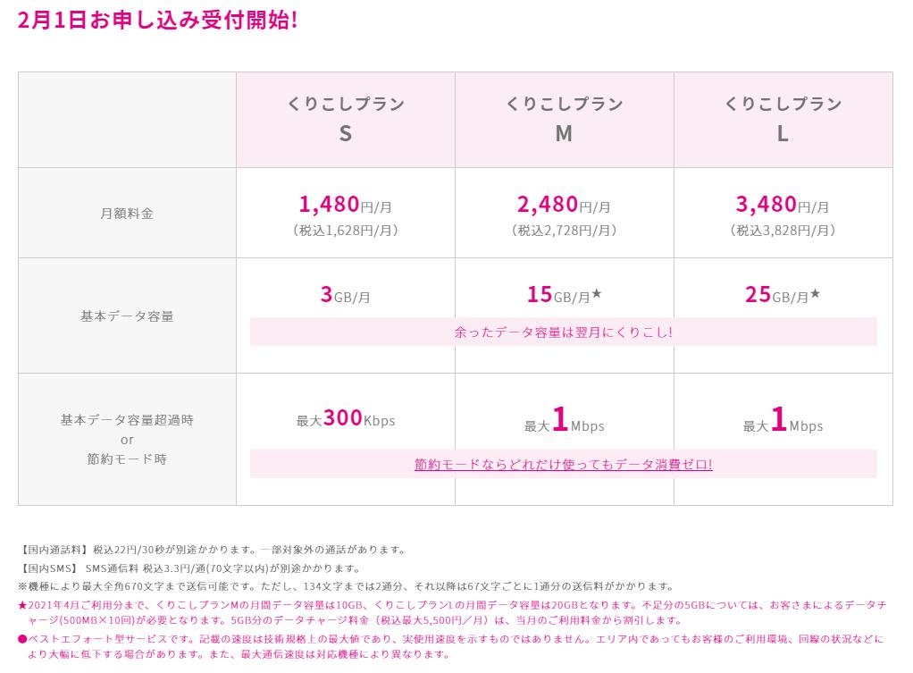 f:id:shiro-ani:20210218145127p:plain