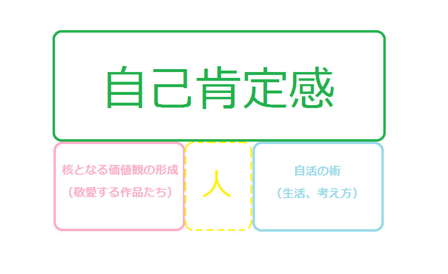 f:id:shiro-kimi:20190719221212p:plain