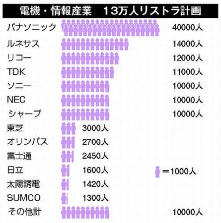 f:id:shiro-kurage:20121114132010j:image