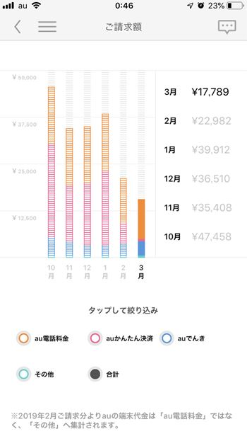 f:id:shiro-usagi:20190317010259j:plain