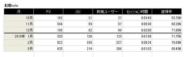 f:id:shiro-usagi:20190401114759j:plain