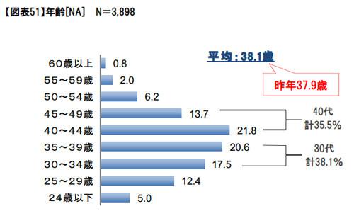 f:id:shiro-usagi:20190430153210j:plain