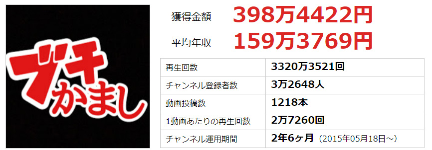 f:id:shiro-usagi:20190430215019j:plain