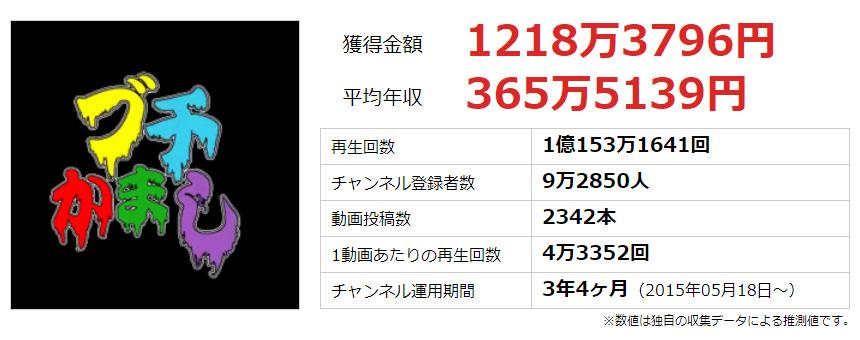 f:id:shiro-usagi:20190501213009j:plain