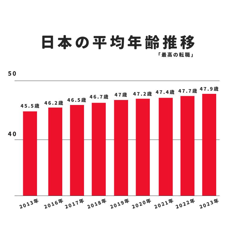 f:id:shiro-usagi:20190512095200j:plain