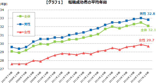 f:id:shiro-usagi:20190512095435p:plain