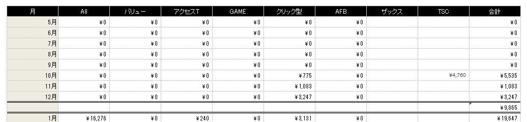 f:id:shiro-usagi:20190518105332j:plain