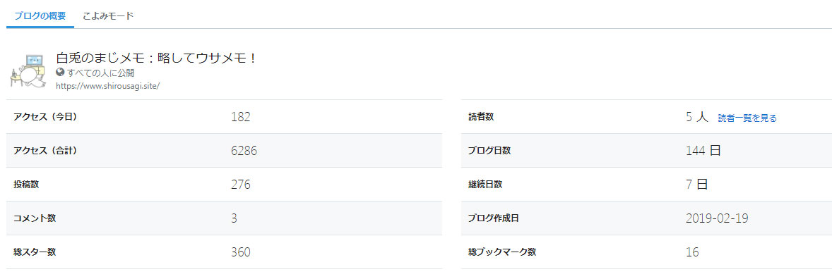 f:id:shiro-usagi:20190524232132j:plain