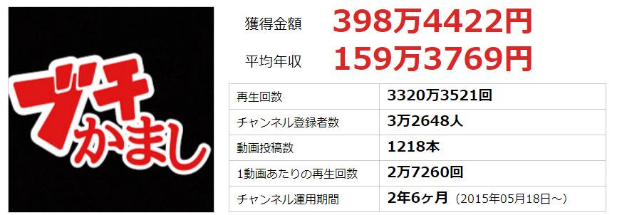 f:id:shiro-usagi:20190530221640j:plain