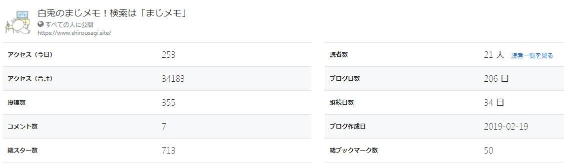 f:id:shiro-usagi:20190801201503j:plain