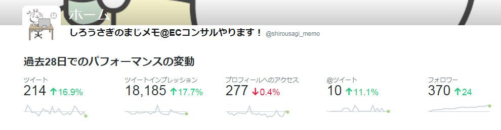 f:id:shiro-usagi:20190804015715j:plain