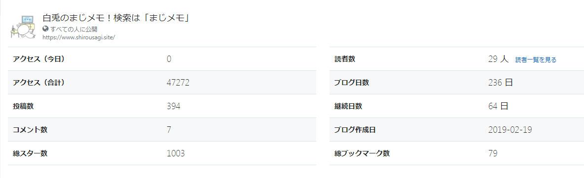 f:id:shiro-usagi:20190901004811j:plain