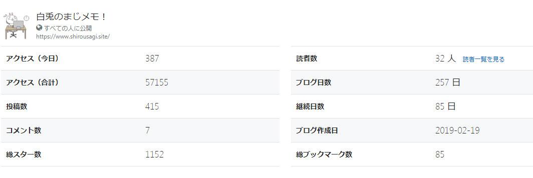 f:id:shiro-usagi:20190921214401j:plain