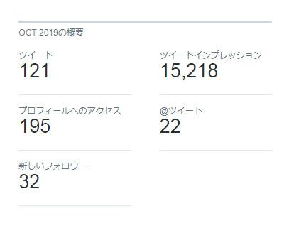 f:id:shiro-usagi:20191104145619j:plain