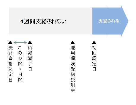 f:id:shiro-usagi:20191207144138j:plain