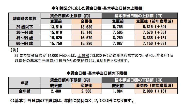 f:id:shiro-usagi:20191207211743j:plain