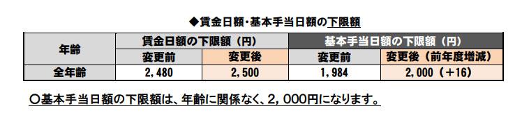 f:id:shiro-usagi:20191207212105j:plain