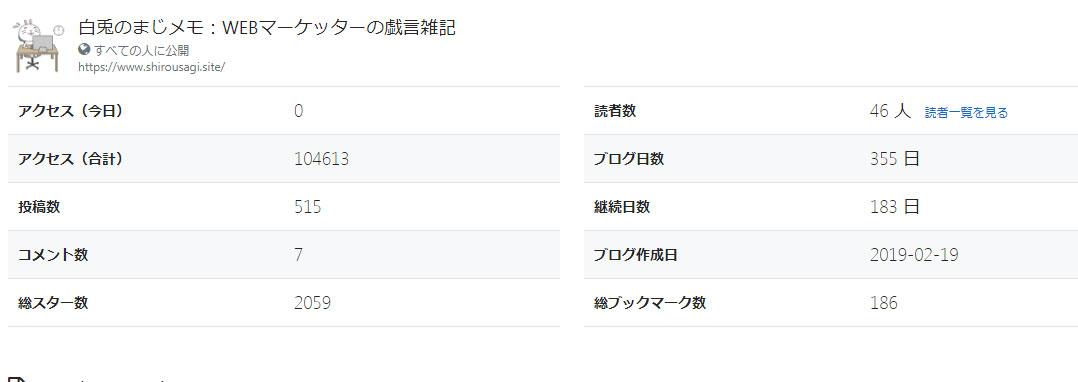 f:id:shiro-usagi:20191229001454j:plain