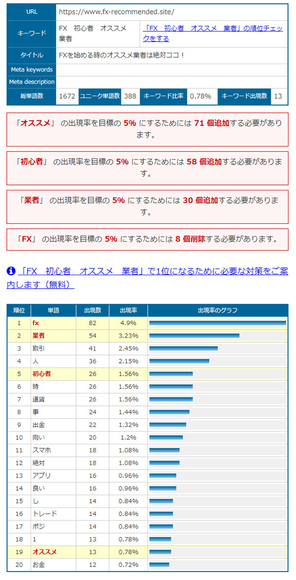 f:id:shiro-usagi:20200104124554j:plain