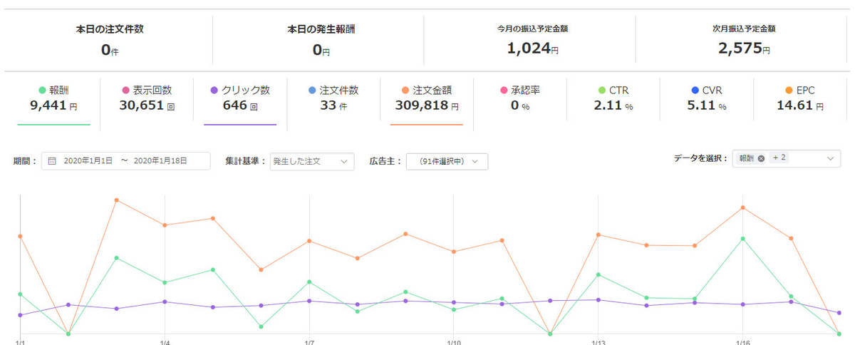 f:id:shiro-usagi:20200118171938j:plain