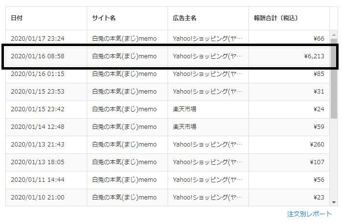f:id:shiro-usagi:20200118172344j:plain