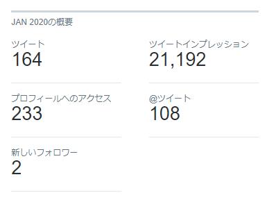 f:id:shiro-usagi:20200201220226p:plain