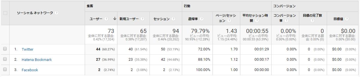 f:id:shiro-usagi:20200201222116p:plain