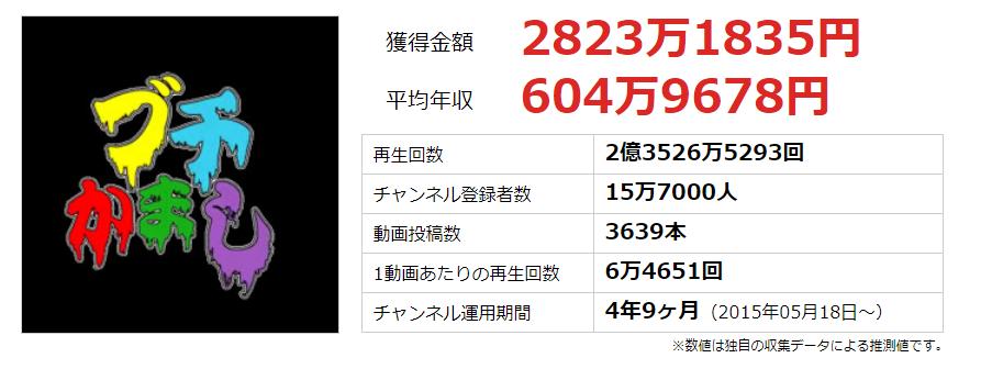 f:id:shiro-usagi:20200215095827p:plain