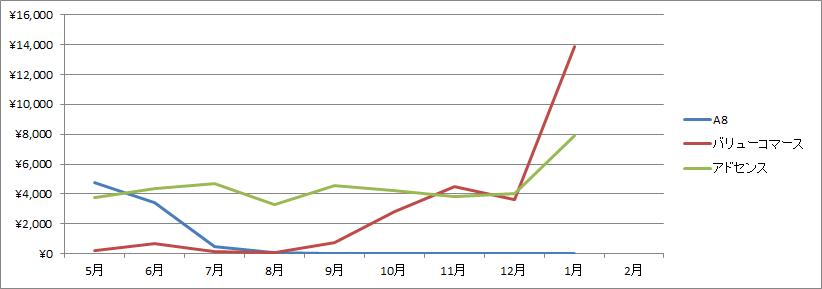 f:id:shiro-usagi:20200229145241p:plain