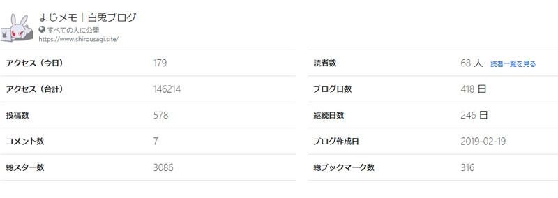 f:id:shiro-usagi:20200301120219j:plain