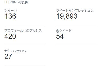 f:id:shiro-usagi:20200301134554p:plain